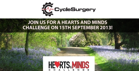 cycle_surgery