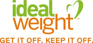 IdealWeight